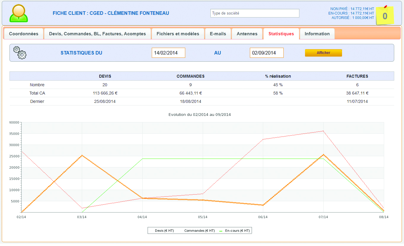 gestion commerciale et statistiques client