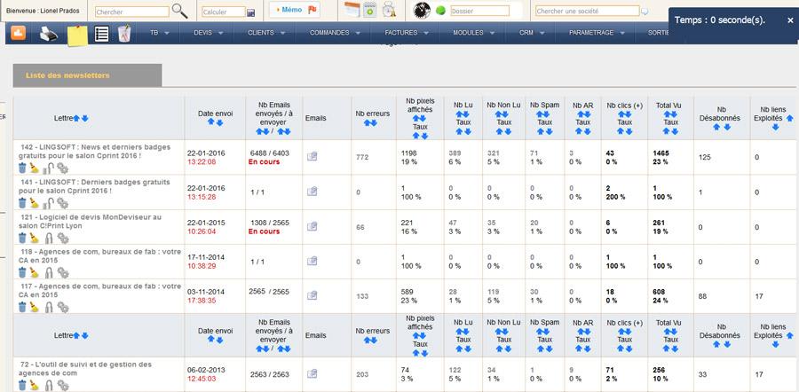 Lingsoft, Mondeviseur, CRM, tableau de bord des mailing envoyés et statistiques